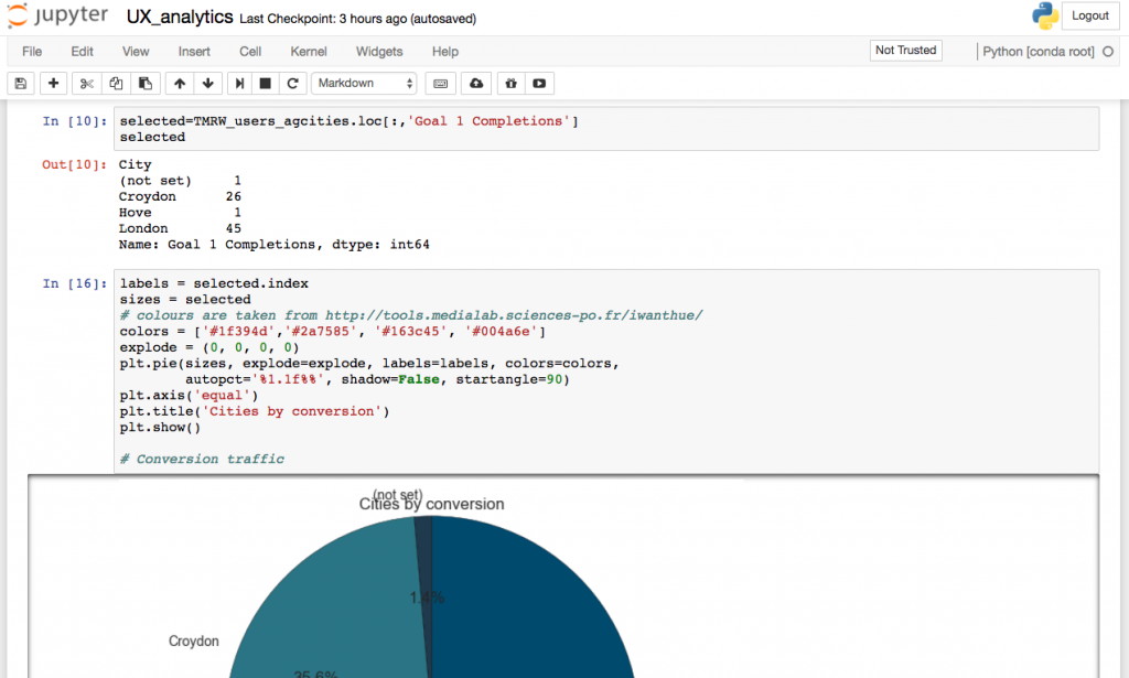 Building a data science company skein blog